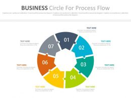 ppt Seven Staged Business Circle For Process Flow Flat Powerpoint Design