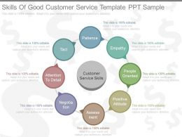 Ppt Skills Of Good Customer Service Template Ppt Sample