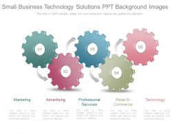 Ppt Small Business Technology Solutions Ppt Background Images