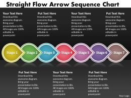 PPT straight flow arrow sequence family tree chart powerpoint 2003 Business Templates 7 stages