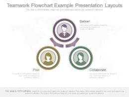 Ppt Teamwork Flowchart Example Presentation Layouts