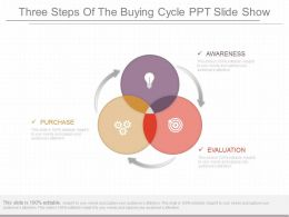 Ppt Three Steps Of The Buying Cycle Ppt Slide Show