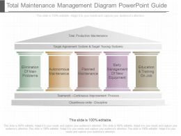 Ppt Total Maintenance Management Diagram Powerpoint Guide