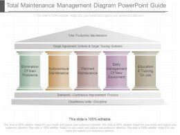 ppt_total_maintenance_management_diagram_powerpoint_guide_Slide01