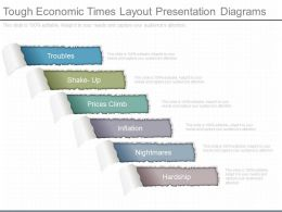 Ppt Tough Economic Times Layout Presentation Diagrams