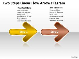 PPT two steps linear flow arrow diagram presentation Business PowerPoint Templates 2 stages