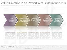 Ppt Value Creation Plan Powerpoint Slide Influencers