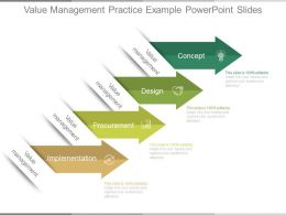 Ppt Value Management Practice Example Powerpoint Slides