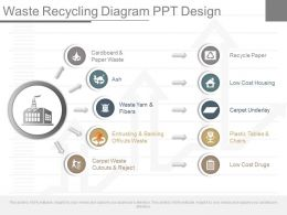 Ppt Waste Recycling Diagram Ppt Design