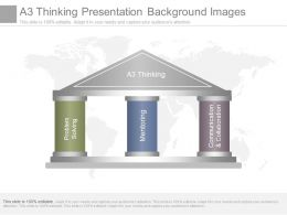 Ppts A3 Thinking Presentation Background Images