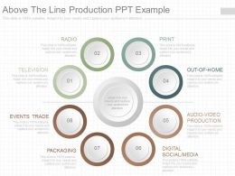 ppts_above_the_line_production_ppt_example_Slide01
