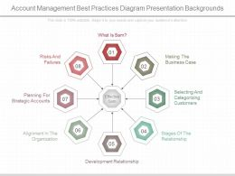 Ppts Account Management Best Practices Diagram Presentation Backgrounds