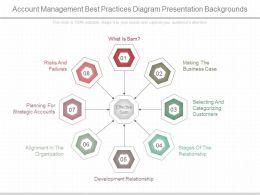 ppts_account_management_best_practices_diagram_presentation_backgrounds_Slide01