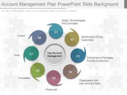 Ppts Account Management Plan Powerpoint Slide Background