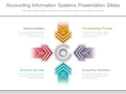 Ppts Accounting Information Systems Presentation Slides