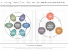 Ppts Accounting Trends Of Small Business Template Presentation Portfolio