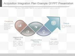Ppts Acquisition Integration Plan Example Of Ppt Presentation