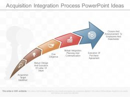 Ppts Acquisition Integration Process Powerpoint Ideas