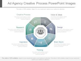 Ppts Ad Agency Creative Process Powerpoint Images