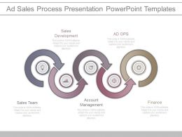 Ppts Ad Sales Process Presentation Powerpoint Templates