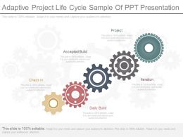 Ppts Adaptive Project Life Cycle Sample Of Ppt Presentation