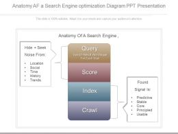 Ppts Anatomy Af A Search Engine Optimization Diagram Ppt Presentation