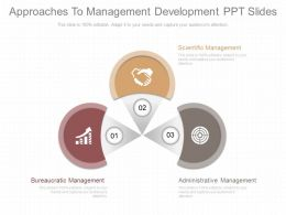 Ppts Approaches To Management Development Ppt Slides