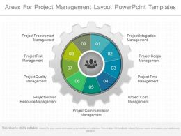 Ppts Areas For Project Management Layout Powerpoint Templates