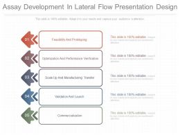 Ppts Assay Development In Lateral Flow Presentation Design