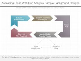 Ppts Assessing Risks With Gap Analysis Sample Background Designs