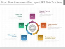 Ppts Attract More Investments Plan Layout Ppt Slide Templates