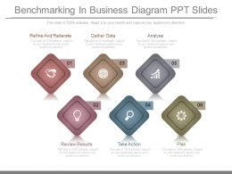 Ppts Benchmarking In Business Diagram Ppt Slides
