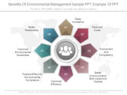 Ppts Benefits Of Environmental Management Sample Ppt Example Of Ppt