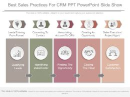 Ppts Best Sales Practices For Crm Ppt Powerpoint Slide Show