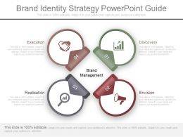 Ppts Brand Identity Strategy Powerpoint Guide