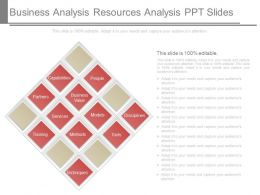 Ppts Business Analysis Resources Analysis Ppt Slides