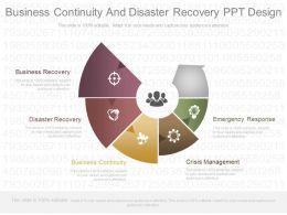 Ppts Business Continuity And Disaster Recovery Ppt Design