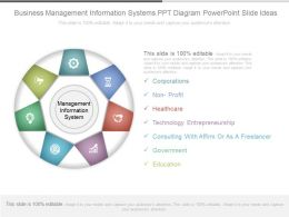 Ppts Business Management Information Systems Ppt Diagram Powerpoint Slide Ideas