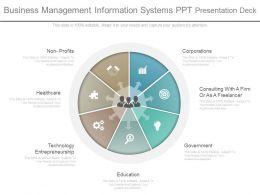 Ppts Business Management Information Systems Ppt Presentation Deck