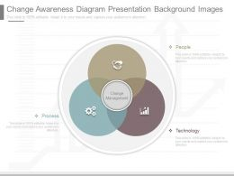 Ppts Change Awareness Diagram Presentation Background Images