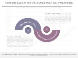 Ppts Changing System And Structures Powerpoint Presentation