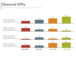 ppts Channel Percentage Kpis Key Performance Indicator Evaluate Success Powerpoint Slides