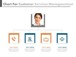 ppts Chart For Customer Service Management And Communication Flat Powerpoint Design