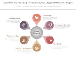 Ppts Consumer And Marketing Research Analysis Diagram Powerpoint Images