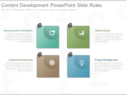Ppts Content Development Powerpoint Slide Rules