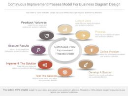 Ppts Continuous Improvement Process Model For Business Diagram Design