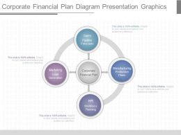 Ppts Corporate Financial Plan Diagram Presentation Graphics