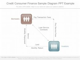 Ppts Credit Consumer Finance Sample Diagram Ppt Example