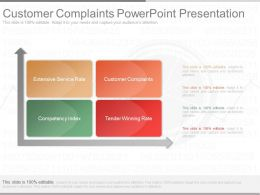 Ppts Customer Complaints Powerpoint Presentation