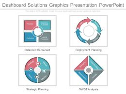 Ppts Dashboard Solutions Graphics Presentation Powerpoint